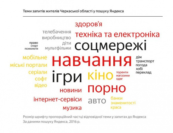 """""""Яндекс.Україна"""" презентував дослідження «Черкаська область в інтернеті: цифри та факти»"""