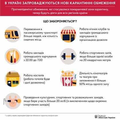 В Україні повернули загальнонаціональний карантин